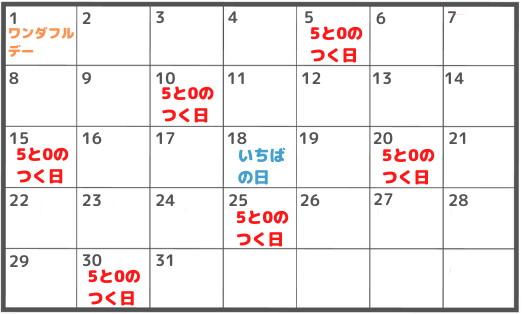 楽天 セール カレンダー